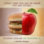 Eat disease